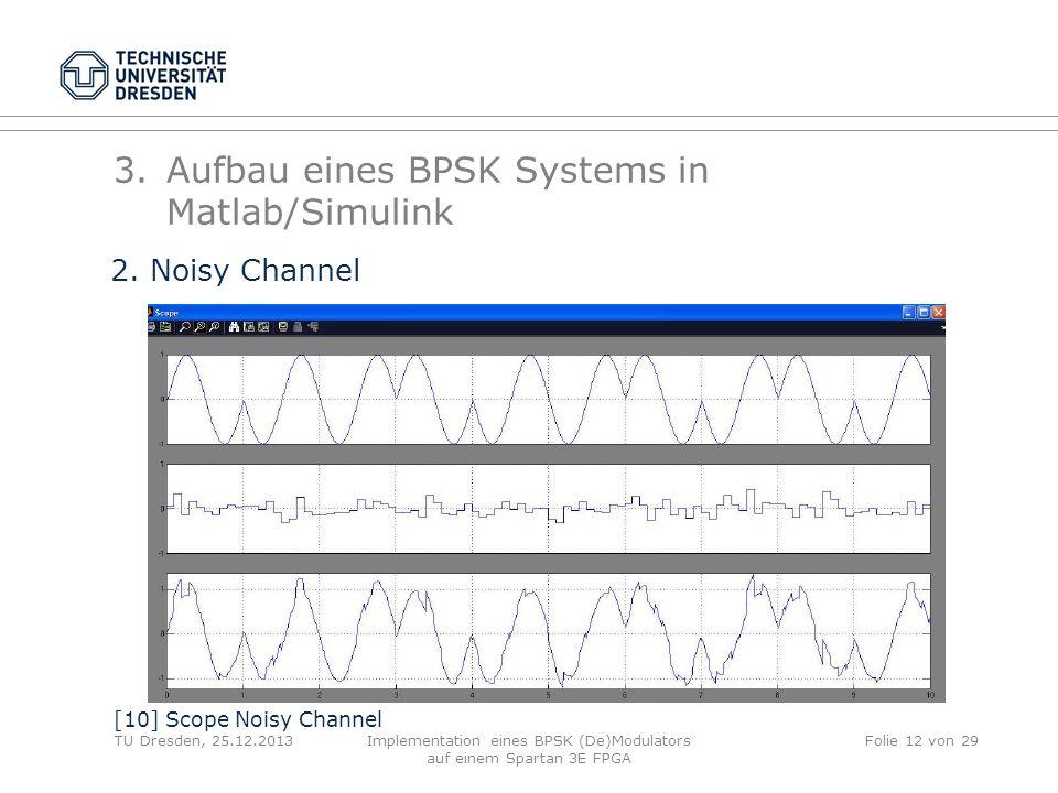 TU Dresden, 25.12.2013Implementation eines BPSK (De)Modulators auf einem Spartan 3E FPGA Folie 12 von 29 3.Aufbau eines BPSK Systems in Matlab/Simulin