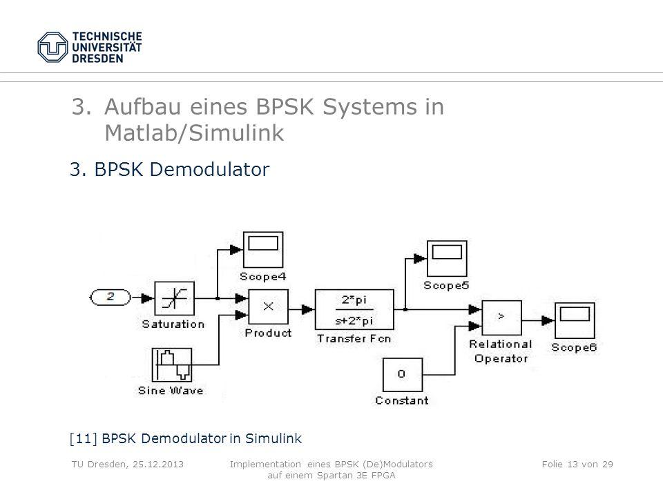 TU Dresden, 25.12.2013Implementation eines BPSK (De)Modulators auf einem Spartan 3E FPGA Folie 13 von 29 3.Aufbau eines BPSK Systems in Matlab/Simulin