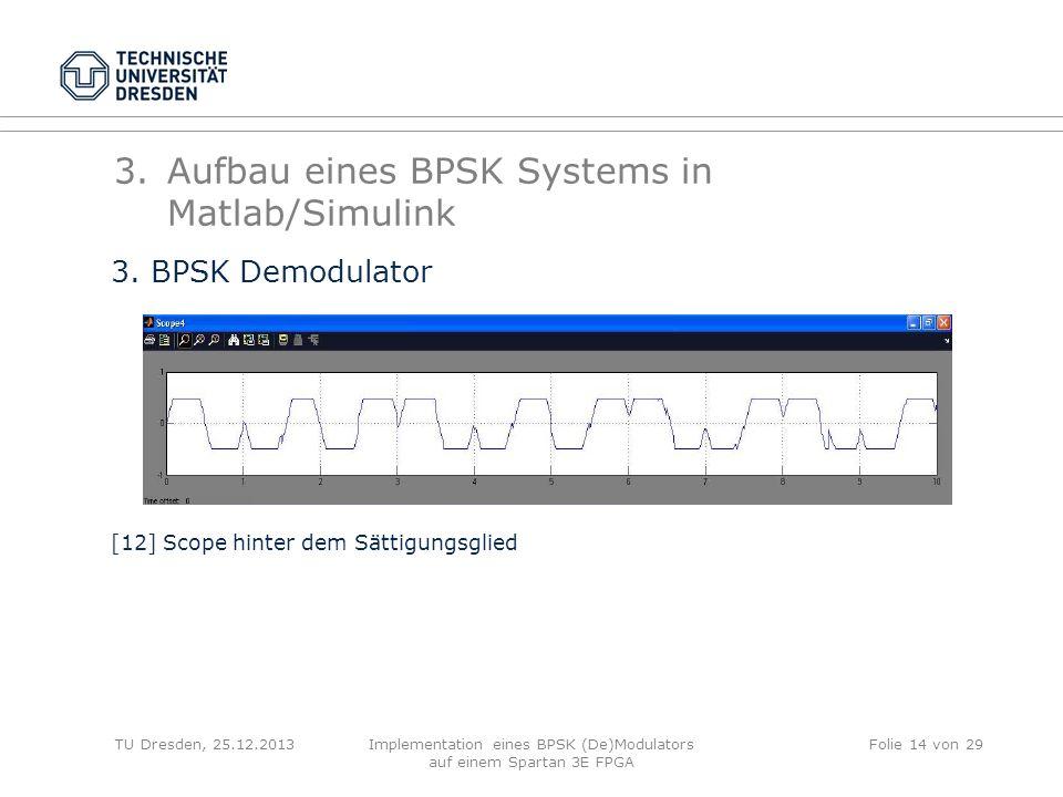 TU Dresden, 25.12.2013Implementation eines BPSK (De)Modulators auf einem Spartan 3E FPGA Folie 14 von 29 3.Aufbau eines BPSK Systems in Matlab/Simulin