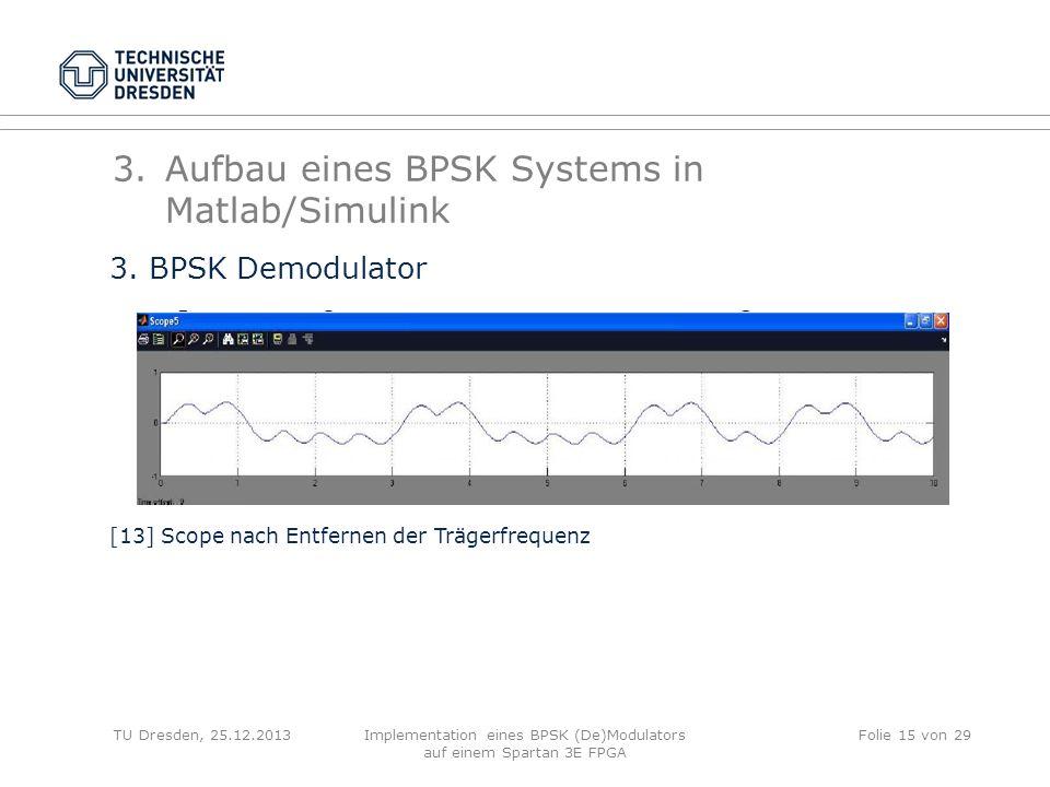 TU Dresden, 25.12.2013Implementation eines BPSK (De)Modulators auf einem Spartan 3E FPGA Folie 15 von 29 3.Aufbau eines BPSK Systems in Matlab/Simulin
