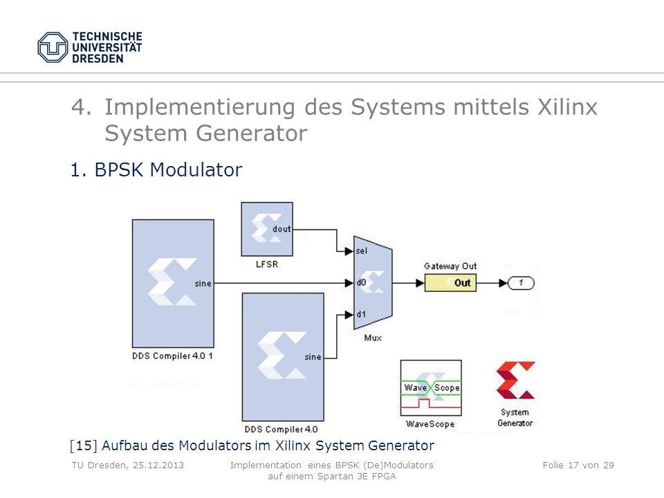 TU Dresden, 25.12.2013Implementation eines BPSK (De)Modulators auf einem Spartan 3E FPGA Folie 17 von 29 4.Implementierung des Systems mittels Xilinx