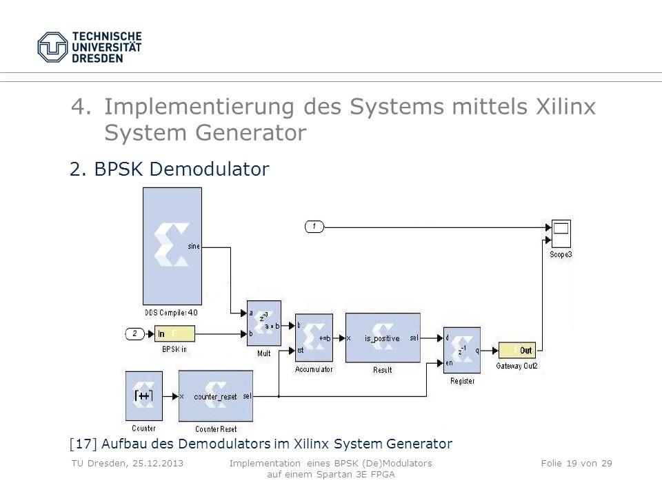 TU Dresden, 25.12.2013Implementation eines BPSK (De)Modulators auf einem Spartan 3E FPGA Folie 19 von 29 4.Implementierung des Systems mittels Xilinx