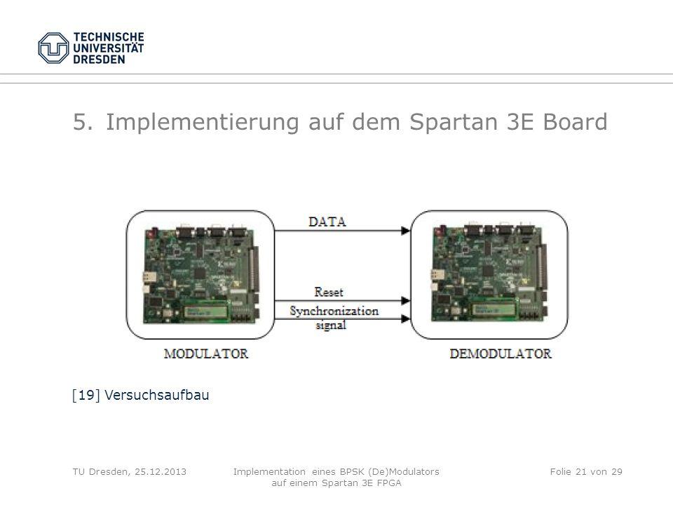 TU Dresden, 25.12.2013Implementation eines BPSK (De)Modulators auf einem Spartan 3E FPGA Folie 21 von 29 5.Implementierung auf dem Spartan 3E Board [1
