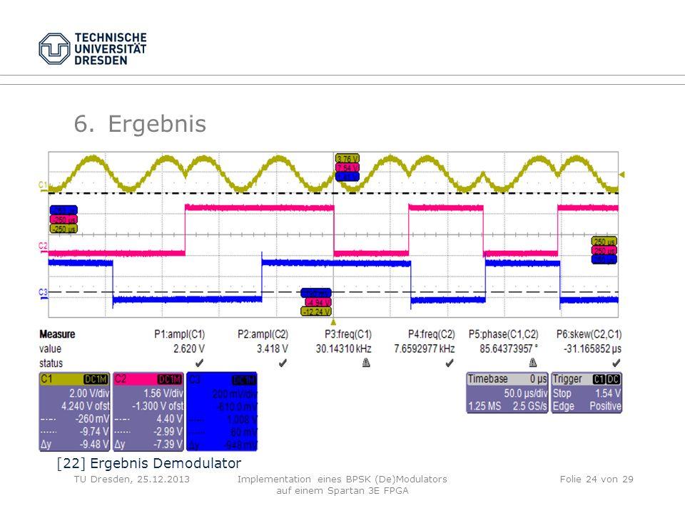 TU Dresden, 25.12.2013Implementation eines BPSK (De)Modulators auf einem Spartan 3E FPGA Folie 24 von 29 6.Ergebnis [22] Ergebnis Demodulator