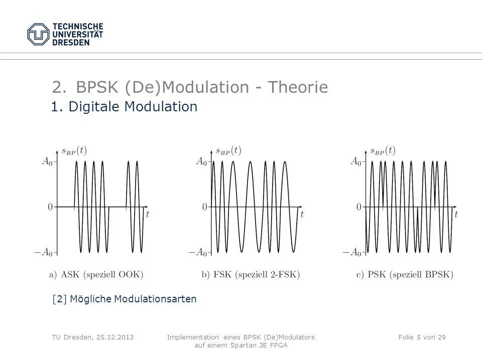 TU Dresden, 25.12.2013Implementation eines BPSK (De)Modulators auf einem Spartan 3E FPGA Folie 5 von 29 2.BPSK (De)Modulation - Theorie [2] Mögliche M