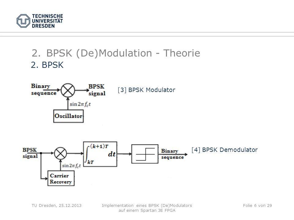 TU Dresden, 25.12.2013Implementation eines BPSK (De)Modulators auf einem Spartan 3E FPGA Folie 6 von 29 2.BPSK (De)Modulation - Theorie [3] BPSK Modul