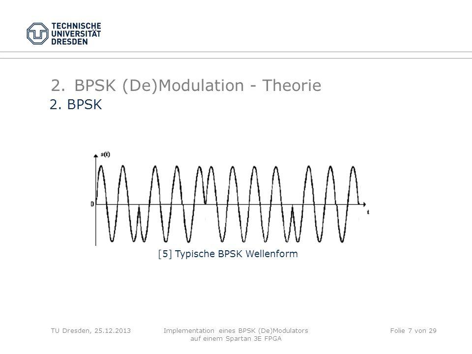 TU Dresden, 25.12.2013Implementation eines BPSK (De)Modulators auf einem Spartan 3E FPGA Folie 7 von 29 2.BPSK (De)Modulation - Theorie 2. BPSK [5] Ty