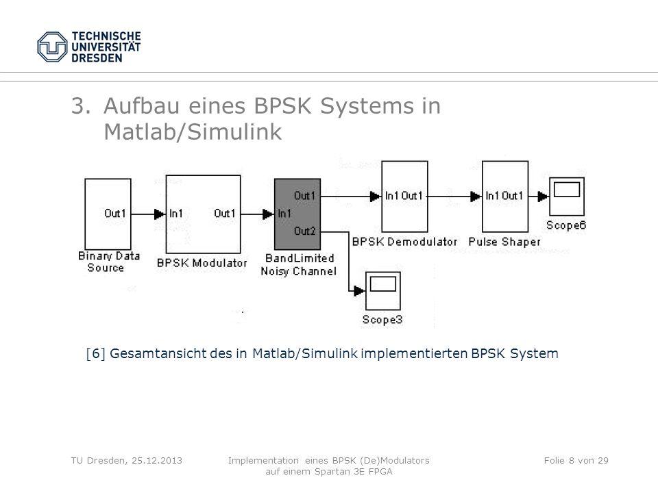 TU Dresden, 25.12.2013Implementation eines BPSK (De)Modulators auf einem Spartan 3E FPGA Folie 8 von 29 3.Aufbau eines BPSK Systems in Matlab/Simulink
