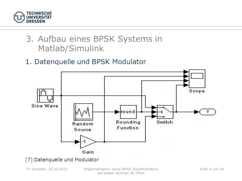 TU Dresden, 25.12.2013Implementation eines BPSK (De)Modulators auf einem Spartan 3E FPGA Folie 9 von 29 3.Aufbau eines BPSK Systems in Matlab/Simulink