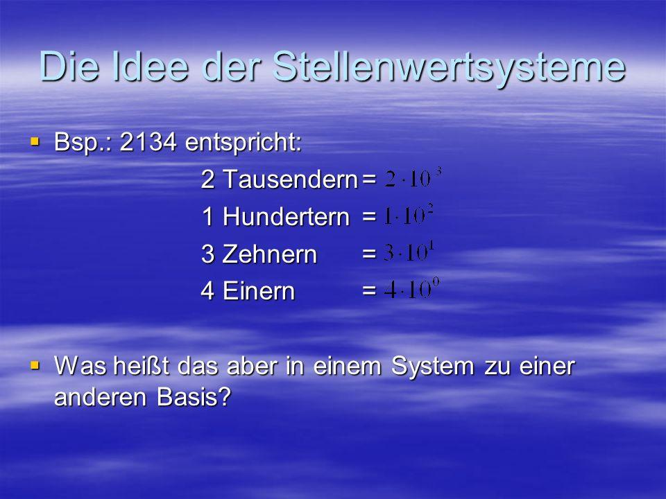 Die Idee der Stellenwertsysteme Bsp.: 2134 entspricht: Bsp.: 2134 entspricht: 2 Tausendern= 2 Tausendern= 1 Hundertern= 1 Hundertern= 3 Zehnern= 3 Zeh