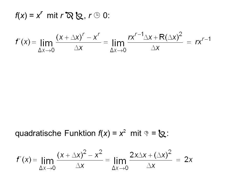 f(x) = x = x 1/2 mit x 0: f(x) = x -1 mit x 0:
