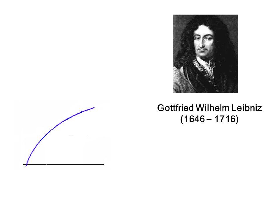 f(x) = x 0 f(x) 0x -1 da 0/0 für x = 0 undefiniert wäre.