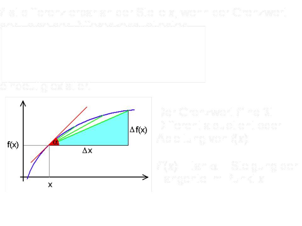 Satz: Sei f(x) = y auf streng monoton und diffbar.