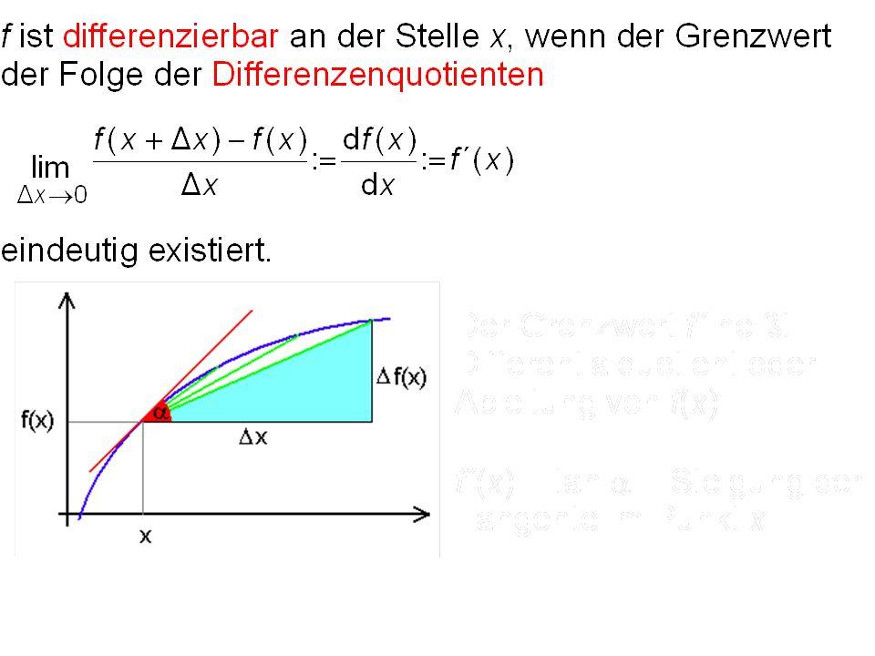 Satz (Produktregel): Seien f(x) und g(x) auf diffbar, dann gilt [f(x).