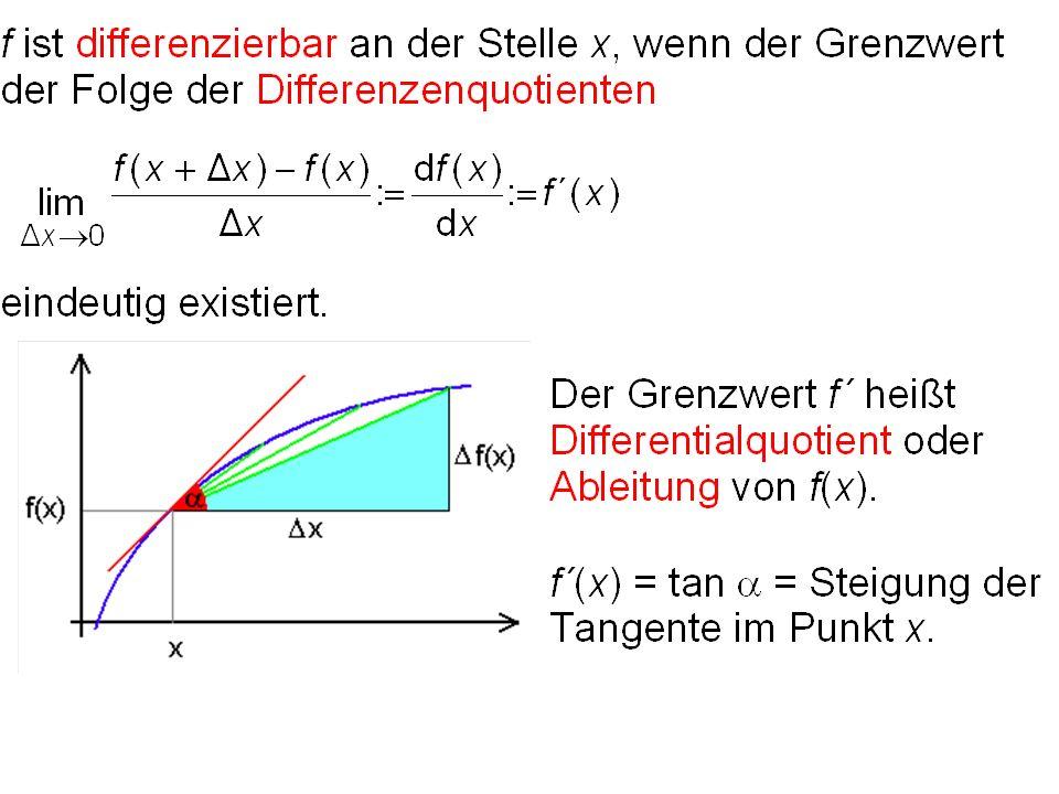 Mittelwertsatz: Sei f:[a, b] auf dem offenen Intervall (a, b) differenzierbar und auf dem abgeschlossenen Intervall [a, b] stetig.