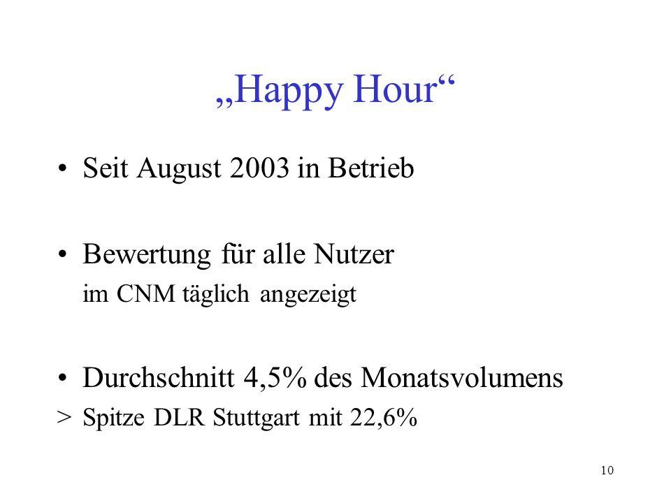 10 Happy Hour Seit August 2003 in Betrieb Bewertung für alle Nutzer im CNM täglich angezeigt Durchschnitt 4,5% des Monatsvolumens >Spitze DLR Stuttgar