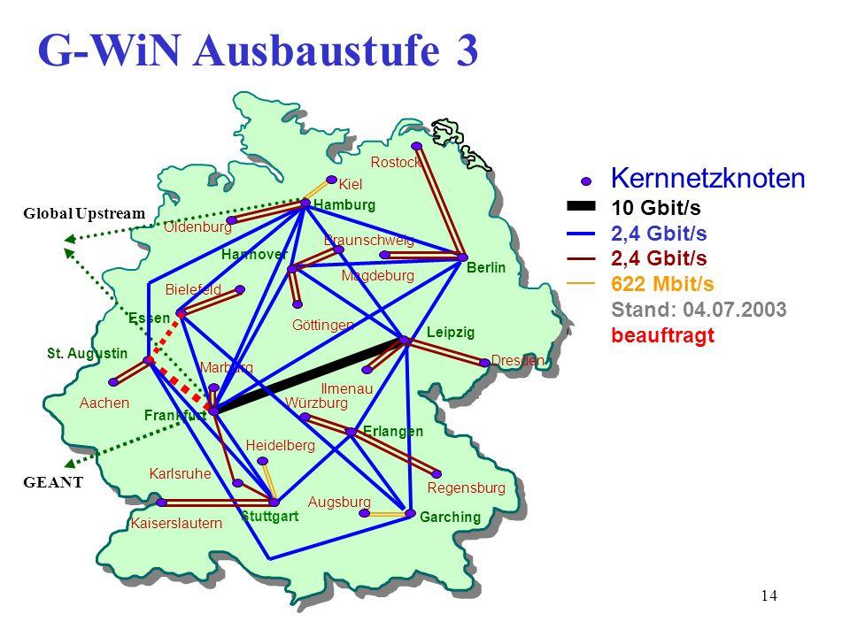 14 G-WiN Ausbaustufe 3 Leipzig Berlin Frankfurt Karlsruhe Garching Kiel Braunschweig Dresden Aachen Regensburg Kaiserslautern Augsburg Bielefeld Hanno