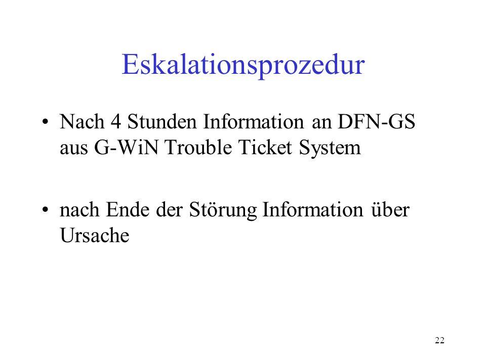 22 Eskalationsprozedur Nach 4 Stunden Information an DFN-GS aus G-WiN Trouble Ticket System nach Ende der Störung Information über Ursache
