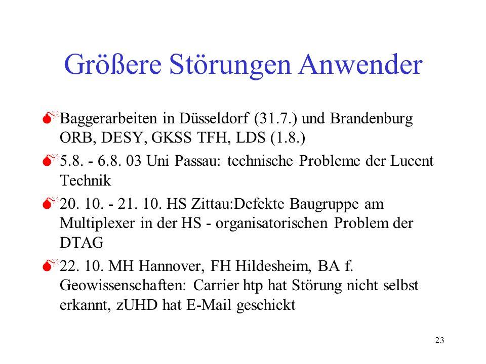 23 Größere Störungen Anwender MBaggerarbeiten in Düsseldorf (31.7.) und Brandenburg ORB, DESY, GKSS TFH, LDS (1.8.) M5.8. - 6.8. 03 Uni Passau: techni