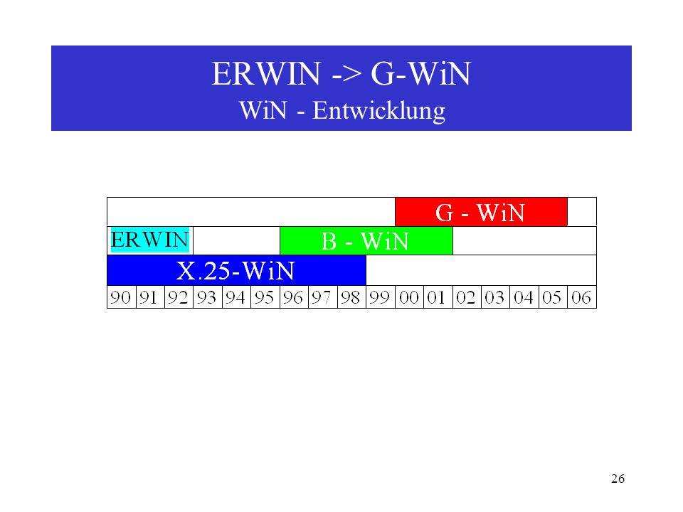 26 ERWIN -> G-WiN WiN - Entwicklung