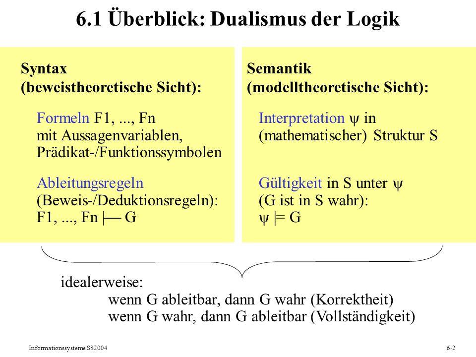 Informationssysteme SS20046-2 6.1 Überblick: Dualismus der Logik Syntax (beweistheoretische Sicht): Semantik (modelltheoretische Sicht): Formeln F1,..