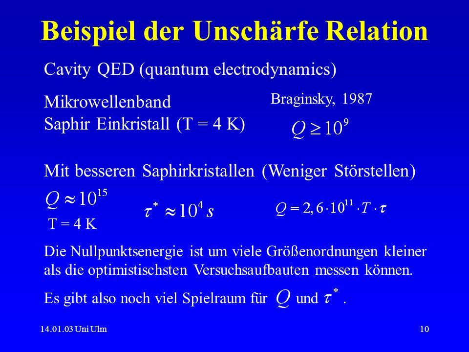 14.01.03 Uni Ulm10 Beispiel der Unschärfe Relation Cavity QED (quantum electrodynamics) Mikrowellenband Braginsky, 1987 Saphir Einkristall (T = 4 K) M