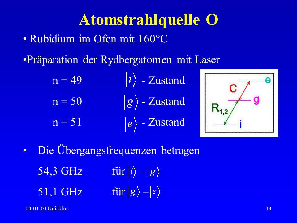 14.01.03 Uni Ulm14 Atomstrahlquelle O Rubidium im Ofen mit 160°C Präparation der Rydbergatomen mit Laser n = 49 - Zustand n = 50 - Zustand n = 51 - Zu