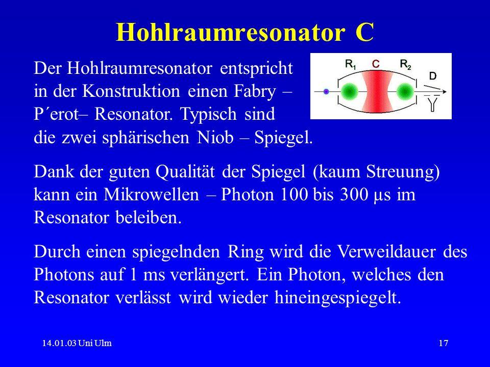 14.01.03 Uni Ulm17 Hohlraumresonator C Der Hohlraumresonator entspricht in der Konstruktion einen Fabry – P´erot– Resonator. Typisch sind die zwei sph