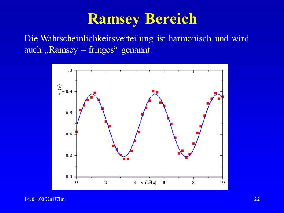 14.01.03 Uni Ulm22 Ramsey Bereich Die Wahrscheinlichkeitsverteilung ist harmonisch und wird auch Ramsey – fringes genannt.