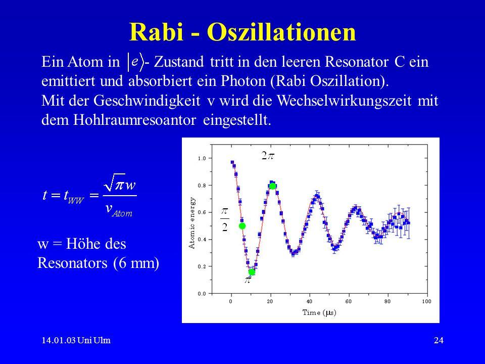 14.01.03 Uni Ulm24 Rabi - Oszillationen Ein Atom in - Zustand tritt in den leeren Resonator C ein emittiert und absorbiert ein Photon (Rabi Oszillatio