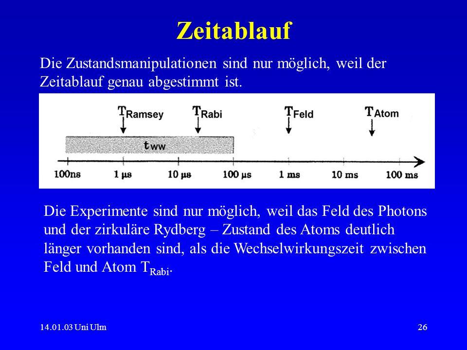 14.01.03 Uni Ulm26 Zeitablauf Die Zustandsmanipulationen sind nur möglich, weil der Zeitablauf genau abgestimmt ist. Die Experimente sind nur möglich,