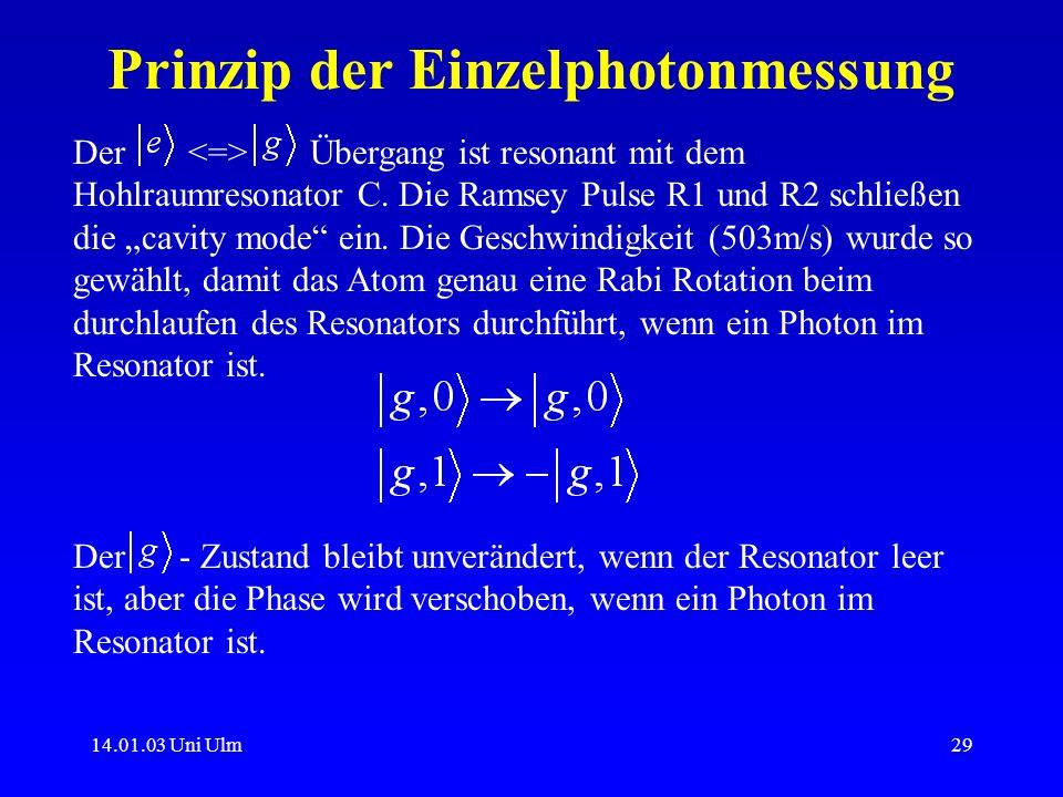 14.01.03 Uni Ulm29 Prinzip der Einzelphotonmessung Der Übergang ist resonant mit dem Hohlraumresonator C. Die Ramsey Pulse R1 und R2 schließen die cav