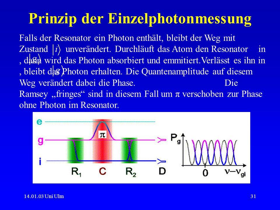 14.01.03 Uni Ulm31 Prinzip der Einzelphotonmessung Falls der Resonator ein Photon enthält, bleibt der Weg mit Zustand unverändert. Durchläuft das Atom