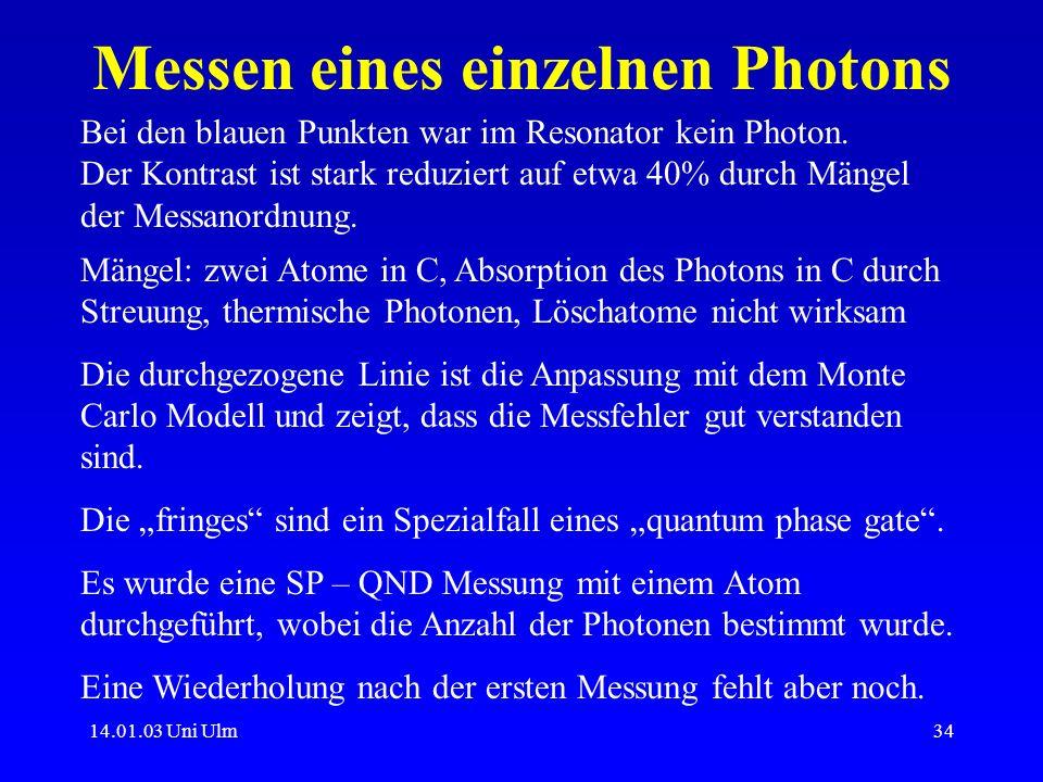 14.01.03 Uni Ulm34 Messen eines einzelnen Photons Bei den blauen Punkten war im Resonator kein Photon. Der Kontrast ist stark reduziert auf etwa 40% d