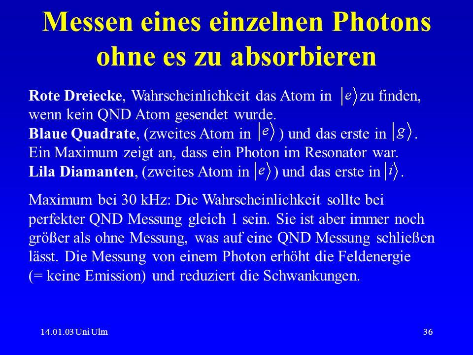 14.01.03 Uni Ulm36 Messen eines einzelnen Photons ohne es zu absorbieren Rote Dreiecke, Wahrscheinlichkeit das Atom in zu finden, wenn kein QND Atom g