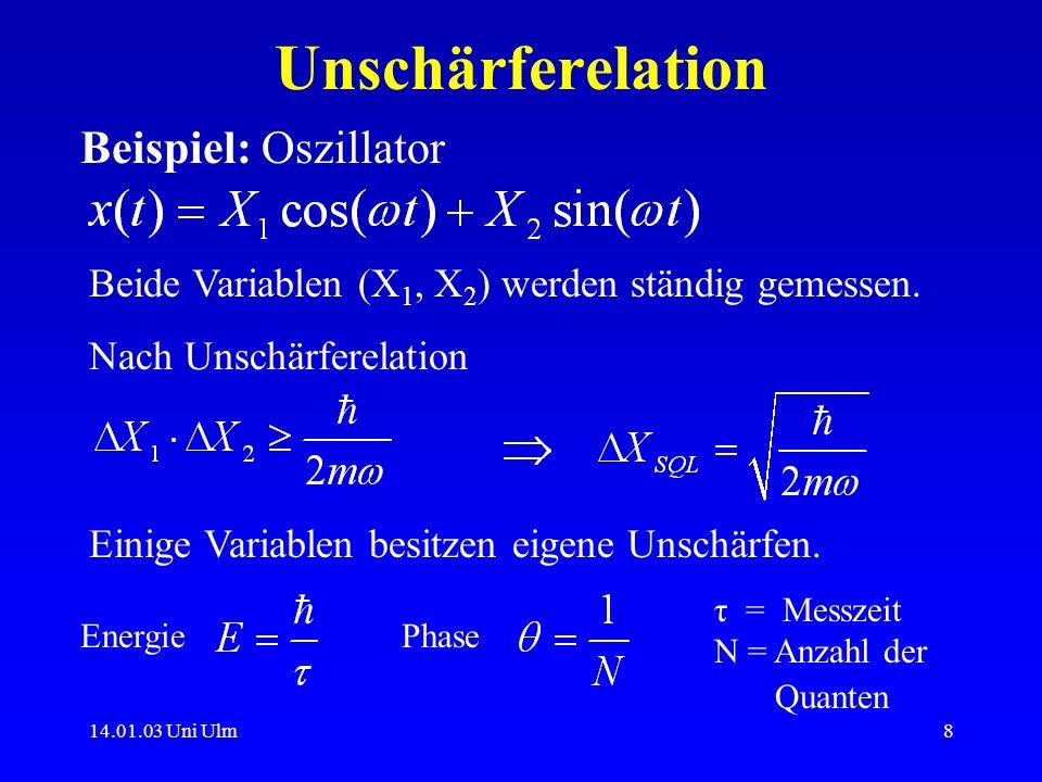 14.01.03 Uni Ulm8 Unschärferelation Beispiel: Oszillator Beide Variablen (X 1, X 2 ) werden ständig gemessen. Nach Unschärferelation Einige Variablen