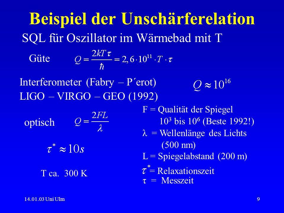 14.01.03 Uni Ulm9 Beispiel der Unschärferelation SQL für Oszillator im Wärmebad mit T Güte optisch τ = Messzeit Interferometer (Fabry – P´erot) LIGO –