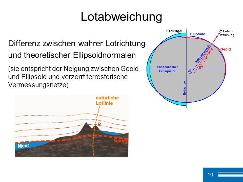 10 Lotabweichung Differenz zwischen wahrer Lotrichtung und theoretischer Ellipsoidnormalen (sie entspricht der Neigung zwischen Geoid und Ellipsoid un
