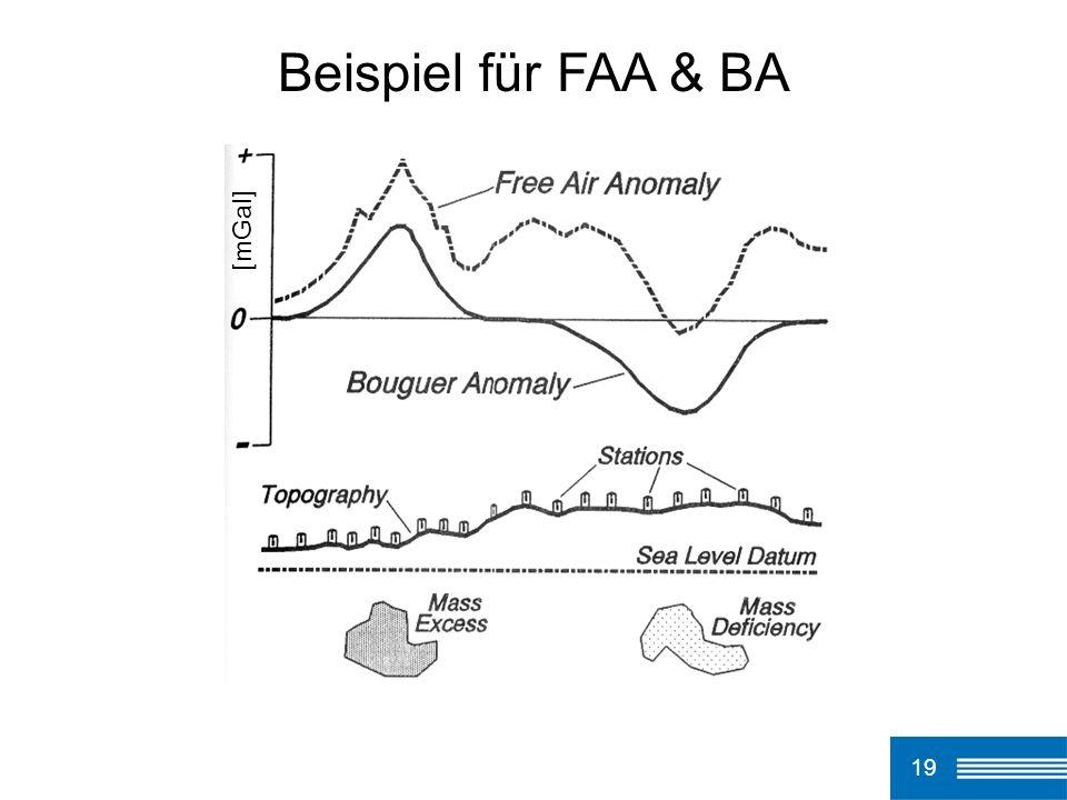 19 Beispiel für FAA & BA [mGal]