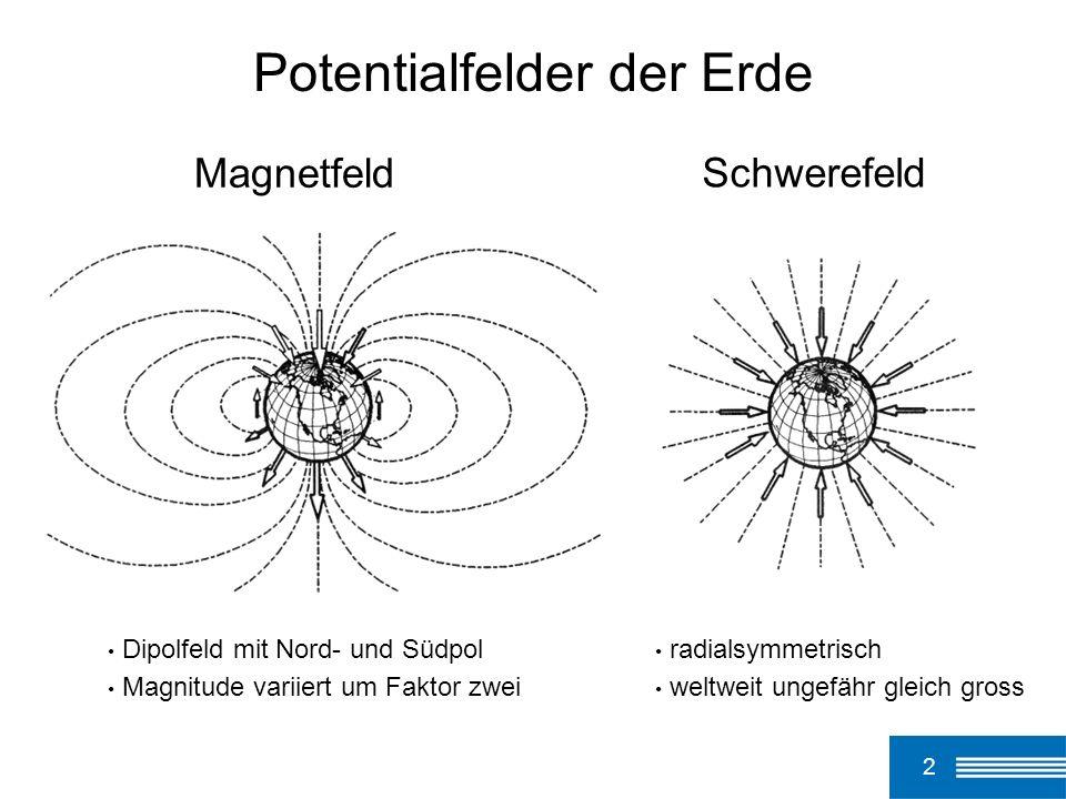 3 Gravitationskraft F = G·m 1 ·m 2 / r 2 G: allgemeine Gravitationskonstante (6.67·10 -11 Nm 2 /kg 2 ) F = m 1 ·a = G·m 1 ·m 2 / r 2 g = G·M E / R E 2 9.81 m/s 2 g: Erdbeschleunigung M E : Masse der Erde R E : Radius der Erde 1 Gal = 1 cm/s 2 = 0.01 m/s 2 Einheit: (nach Galileo Galilei) (d.h.