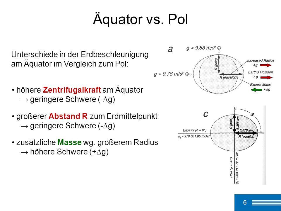 7 Maßgebliche Faktoren Geographische Breite ( φ ) Topographische Höhe ( R) Verteilung der Massen in der Erde (M) Korrektur möglich g 0 = g e ·(1+ 0.005278895·sin 2 φ + 0.000023462·sin 4 φ ) g 0 :theoretische Gravitation für den Breitengrad des Meßpunktes [mGal] g e :theoretische Gravitation am Äquator [978,031.85 mGal] φ :Breitengrad des Meßpunktes [°] Korrektur für geographische Breite Normalschwere:
