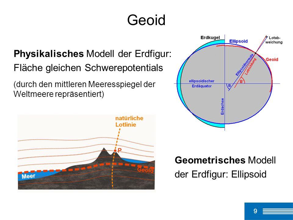 10 Lotabweichung Differenz zwischen wahrer Lotrichtung und theoretischer Ellipsoidnormalen (sie entspricht der Neigung zwischen Geoid und Ellipsoid und verzerrt terresterische Vermessungsnetze)