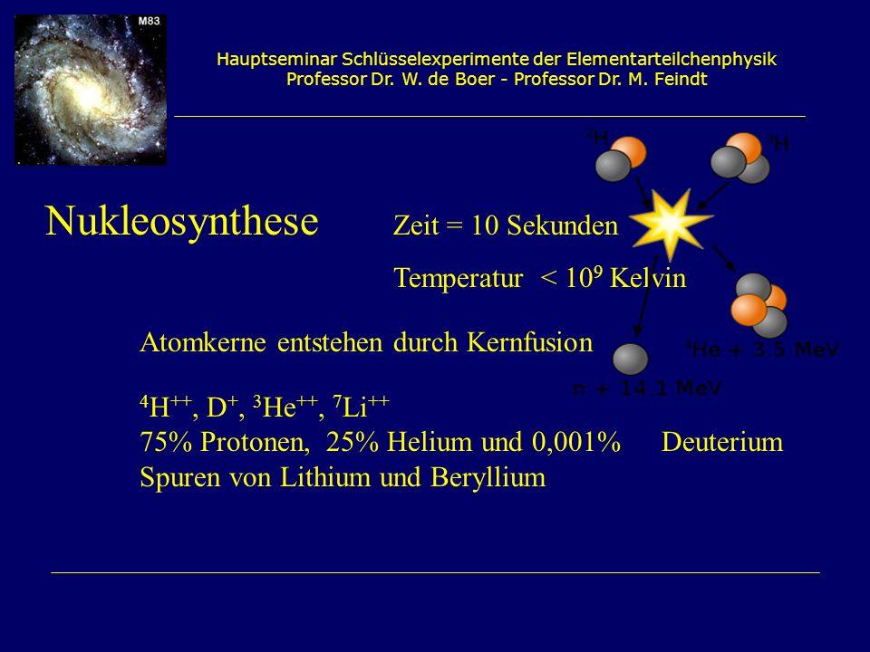 Hauptseminar Schlüsselexperimente der Elementarteilchenphysik Professor Dr. W. de Boer - Professor Dr. M. Feindt Nukleosynthese Zeit = 10 Sekunden Tem
