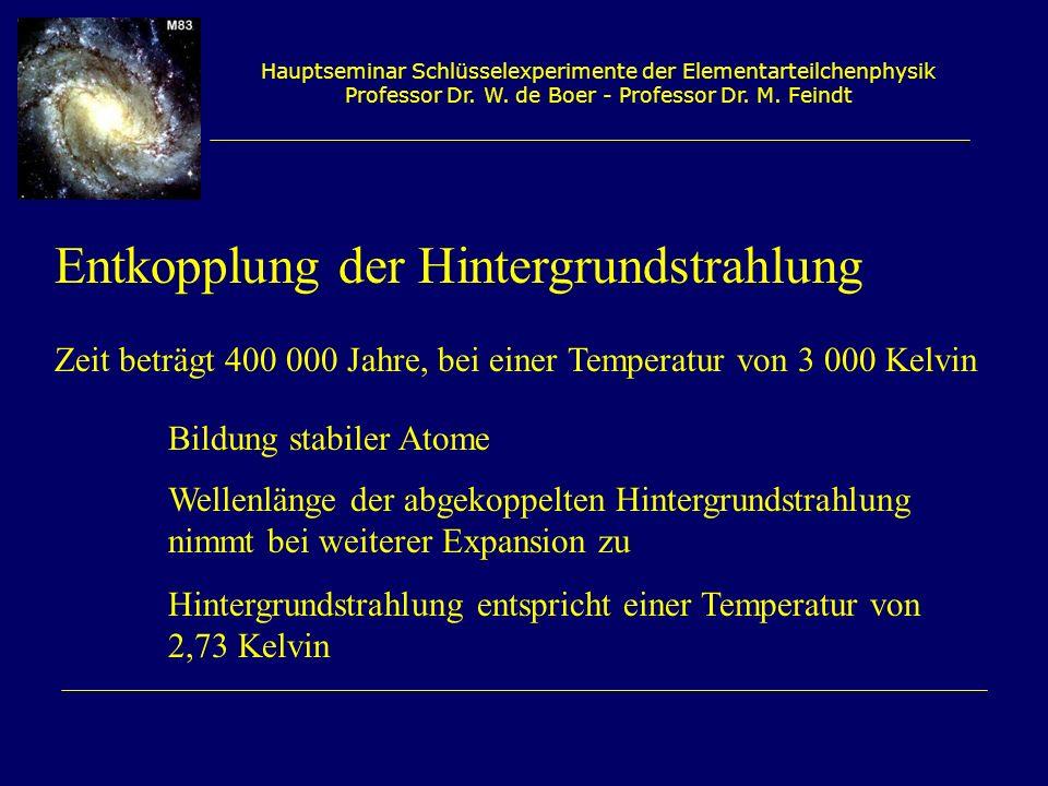 Hauptseminar Schlüsselexperimente der Elementarteilchenphysik Professor Dr. W. de Boer - Professor Dr. M. Feindt Entkopplung der Hintergrundstrahlung