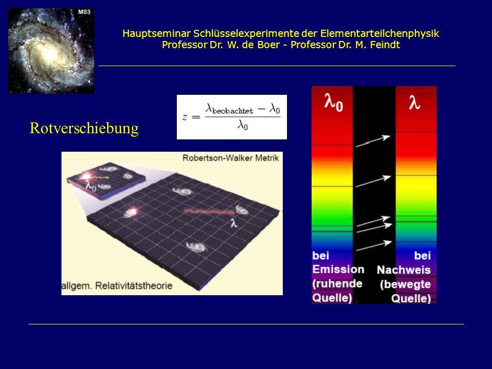 Hauptseminar Schlüsselexperimente der Elementarteilchenphysik Professor Dr. W. de Boer - Professor Dr. M. Feindt Rotverschiebung