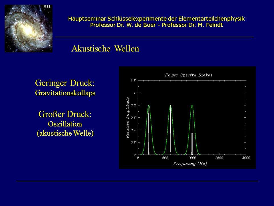 Hauptseminar Schlüsselexperimente der Elementarteilchenphysik Professor Dr. W. de Boer - Professor Dr. M. Feindt Akustische Wellen Geringer Druck: Gra