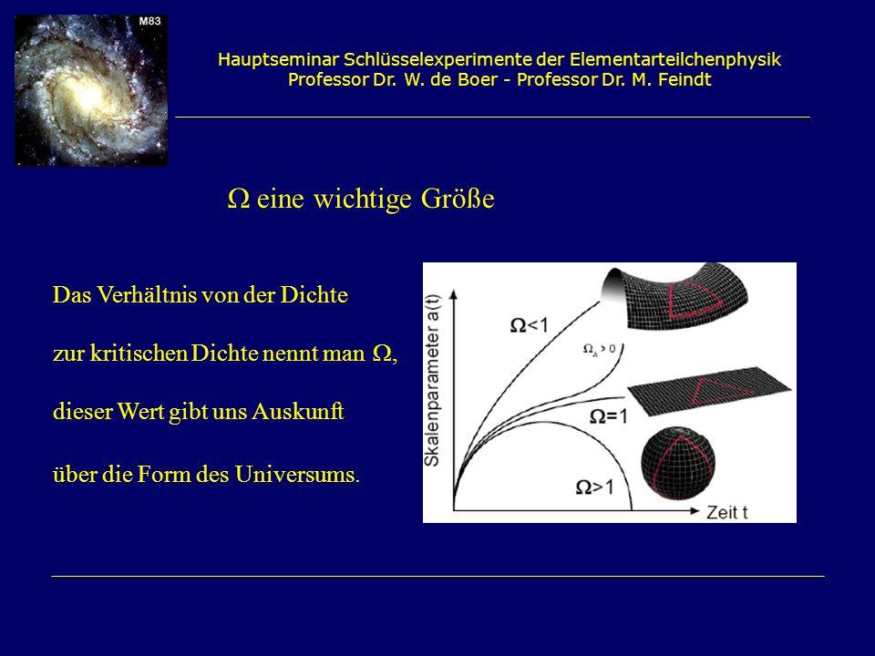 Hauptseminar Schlüsselexperimente der Elementarteilchenphysik Professor Dr. W. de Boer - Professor Dr. M. Feindt eine wichtige Größe Das Verhältnis vo