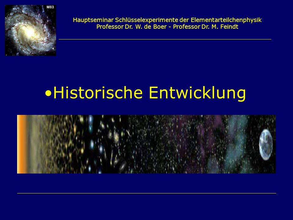 Hauptseminar Schlüsselexperimente der Elementarteilchenphysik Professor Dr. W. de Boer - Professor Dr. M. Feindt Historische Entwicklung