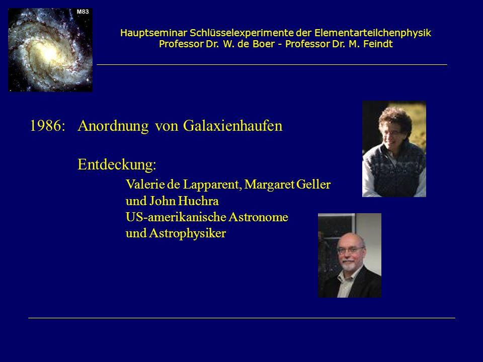 Hauptseminar Schlüsselexperimente der Elementarteilchenphysik Professor Dr. W. de Boer - Professor Dr. M. Feindt 1986:Anordnung von Galaxienhaufen Ent
