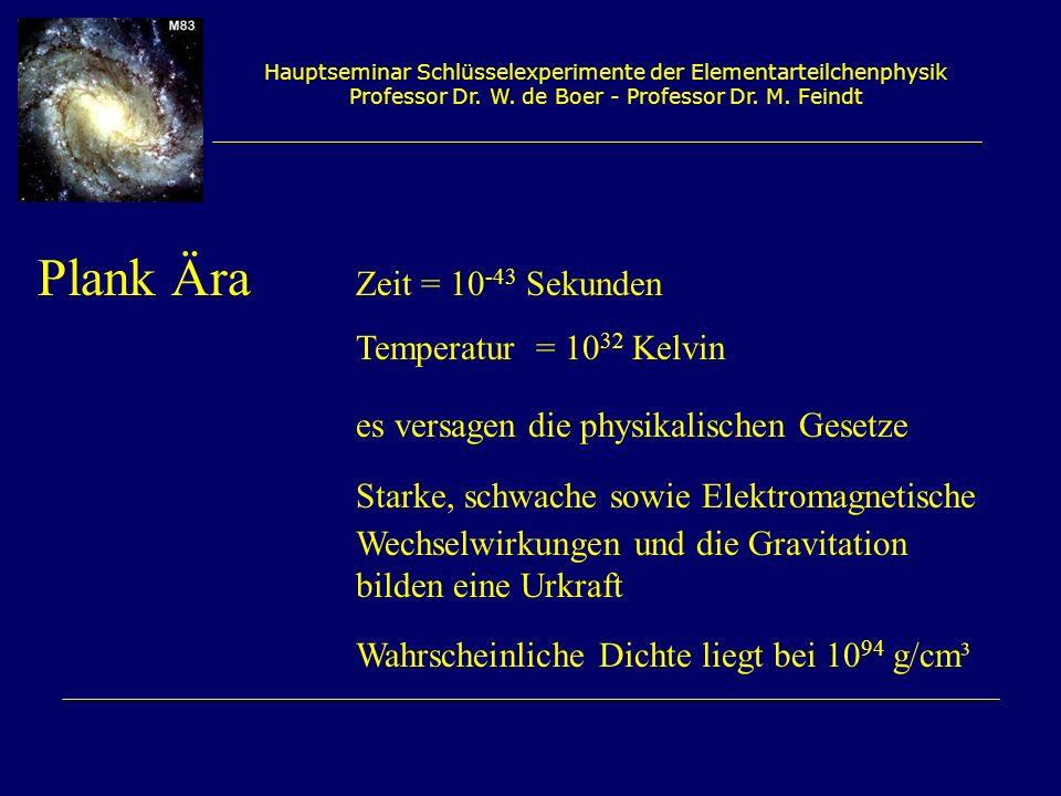 Hauptseminar Schlüsselexperimente der Elementarteilchenphysik Professor Dr. W. de Boer - Professor Dr. M. Feindt Plank Ära Zeit = 10 -43 Sekunden Temp